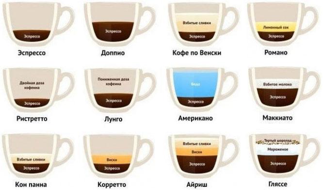 Кофе американо рецепт в домашних условиях